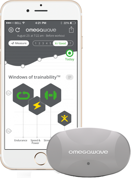 Omegawave Personal
